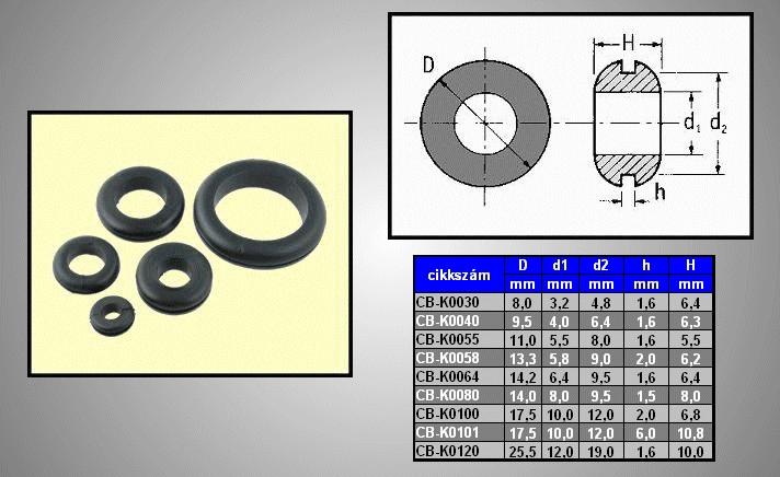 3.2mm kábel kivezető gumigyürű CB-K0030