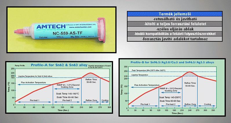 Forrasztó ón folyasztó gél 10ml PPE-FLUX/GEL10