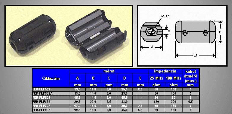 FERRIT interferencia szűrő 60ohm 5mm-es kábelhez FER-FLF502