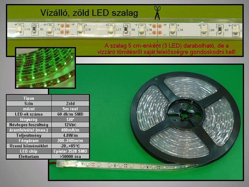 IP66 vízálló 3528 LED szalag, zöld (60LED/m) 11mm széles RIBBON-G002W