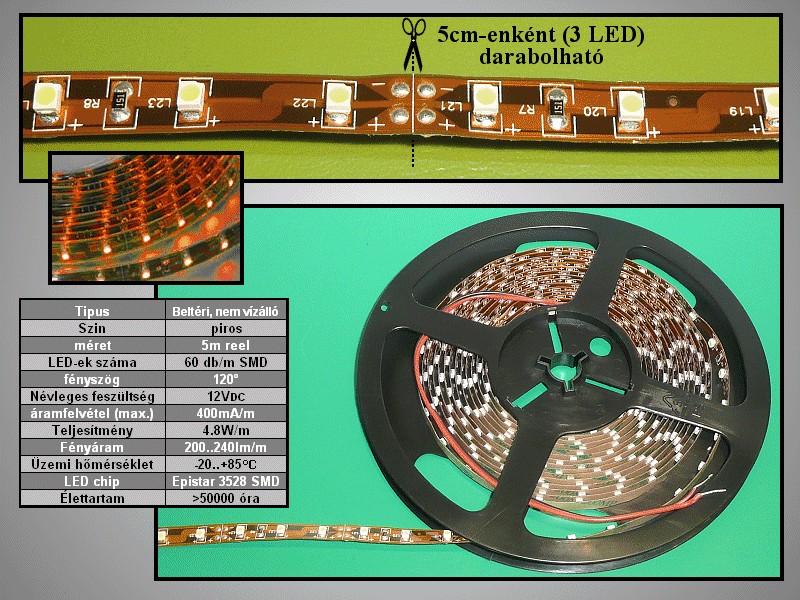 3528 LED szalag, piros (60LED/m) 8mm széles RIBBON-R001N
