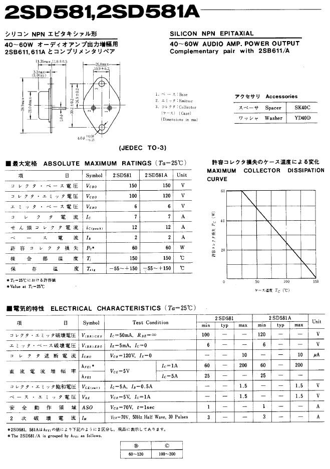 Tranzisztor NPN 150V/100V 7A 60W NF/SL 2SD581 2SD581 -