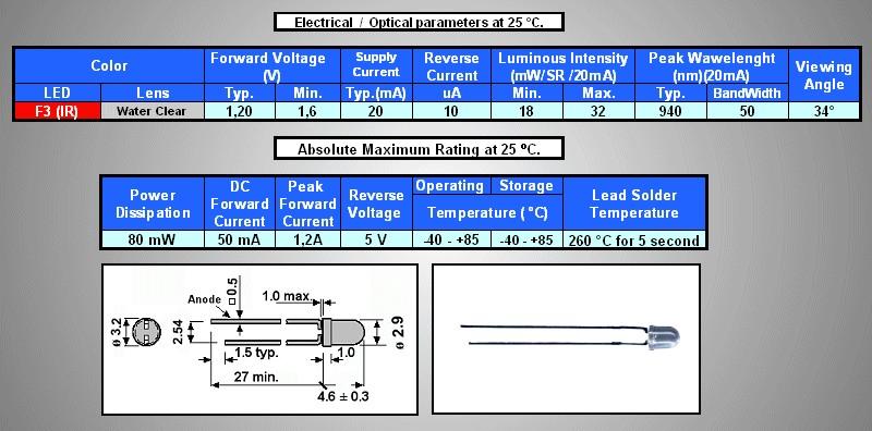LED3mm infravörös, víztiszta 7...30mW LED3 IR 30mW