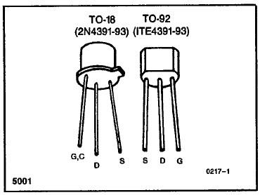 Tranzisztor N-FET 40V Idss>25mA Up<5V 2N4392 2N4392 -