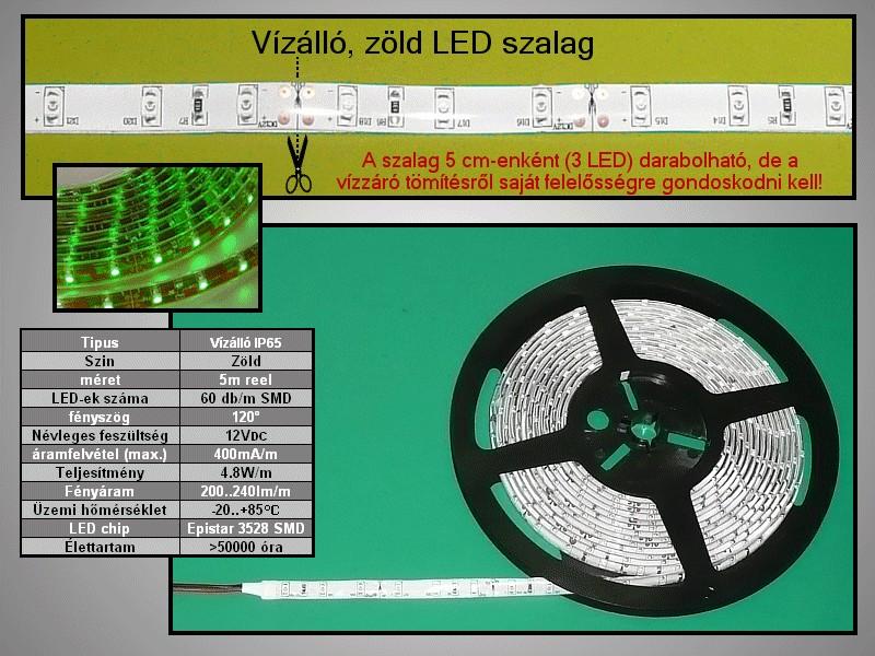 IP65 vízálló 3528 LED szalag, zöld (60LED/m) 8mm széles RIBBON-G001W