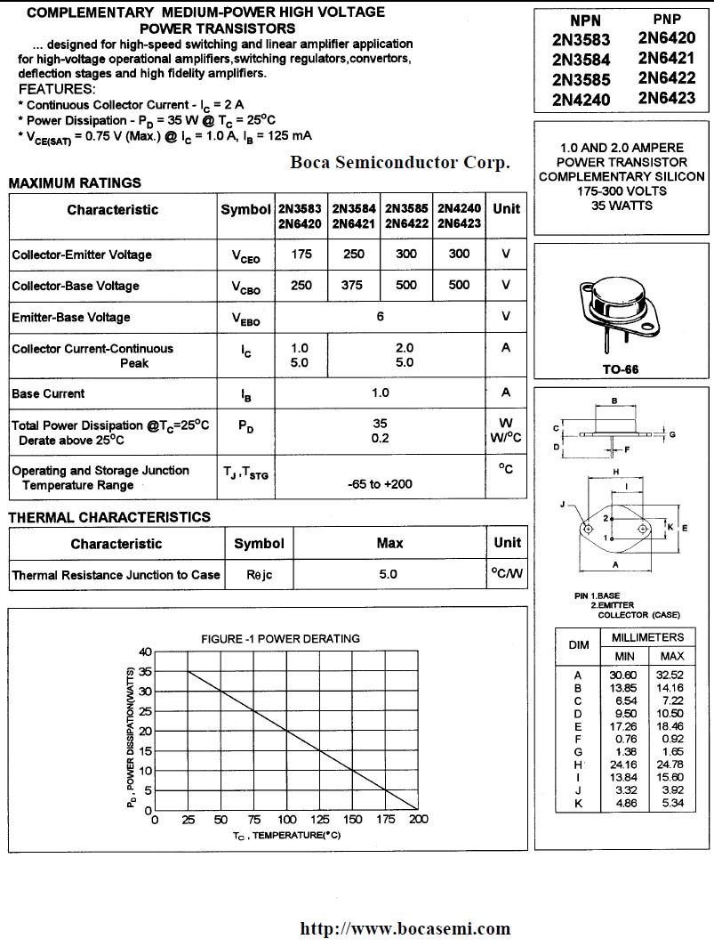 SI-N 250/175V 2A 35W >10MHz SL 2N3583 -