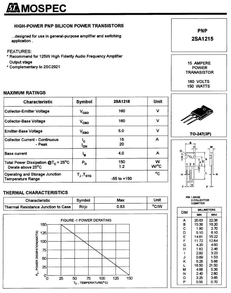 Tranzisztor PNP 160V 15A 150W 50MHz NF/SL 2SA1215 2SA1215 -