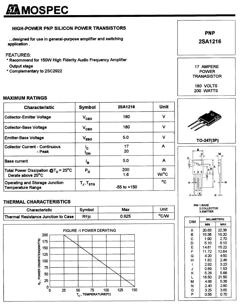 Tranzisztor PNP 180V 17A 200W 40MHz NF/SL 2SA1216 2SA1216 -