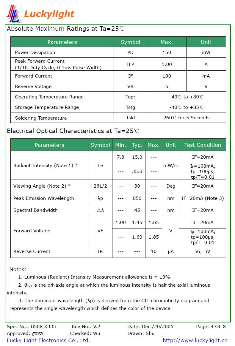 LED5mm infravörös, víztiszta 100mW 850nm LED5 IR-LL503SIRC