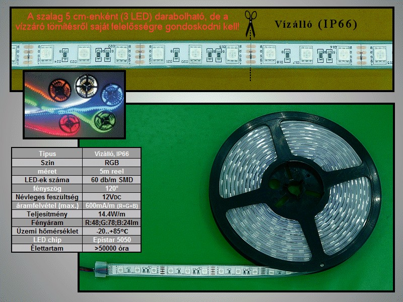 IP66 vízálló 5050 LED szalag, RGB (60LED/m) 12 mm. RIBBON-RGB062W