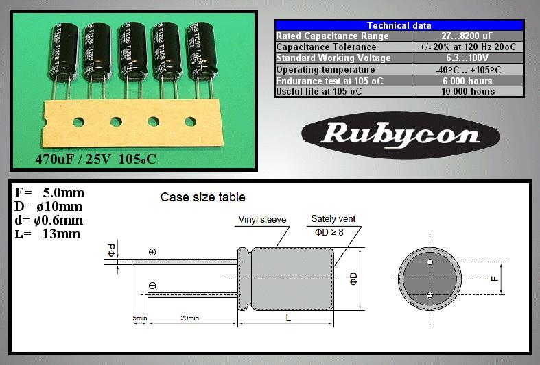 ELKO 470uF 25V 105°C 10x12.5 Low-ESR ZLH 470/25P-105ESR R -