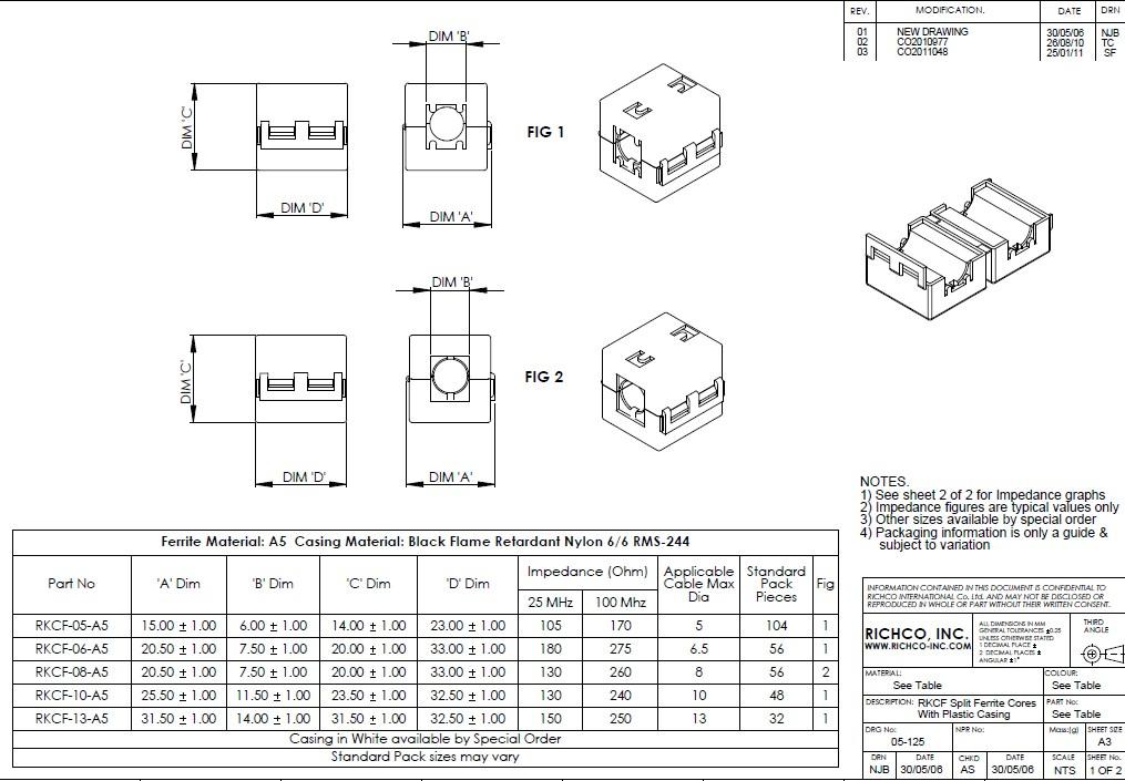 FERRIT interferencia szűrő 9-10mm -es kábelhez FER-RKCF1005