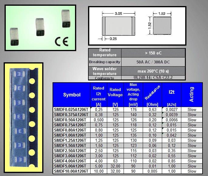 SMD olvadó biztosíték 500mA (F) 3,5x1,52mm lassú SMDF 0.50A1206T