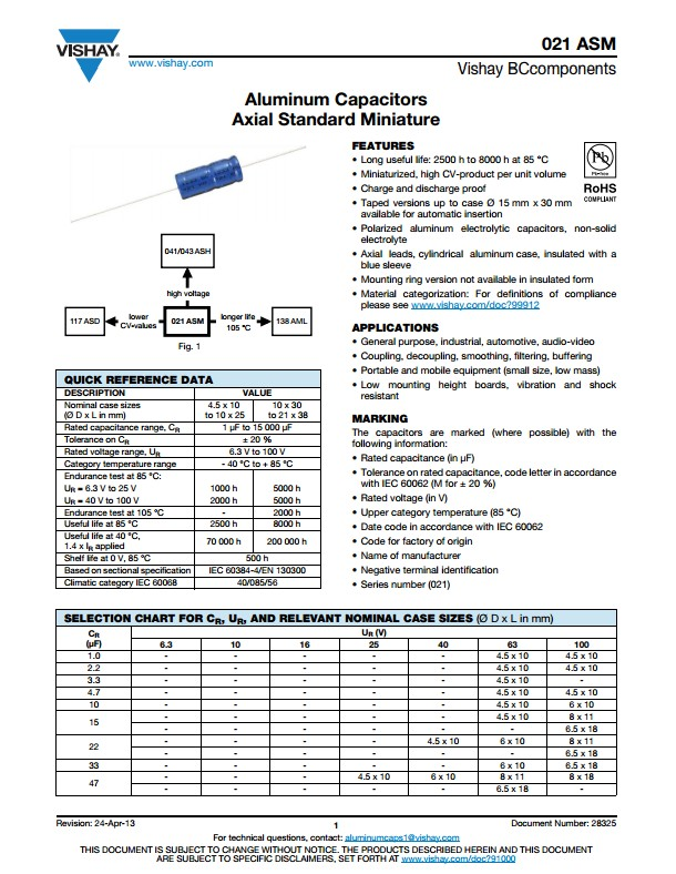 ELKO 2200uF 25V 85°C 15x30 fekvő 2200/25A