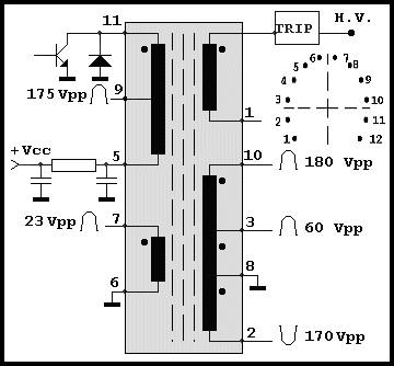 BFT TRAFO GRUNDIG 29201-019.05 sorkimenő 2920101905 -