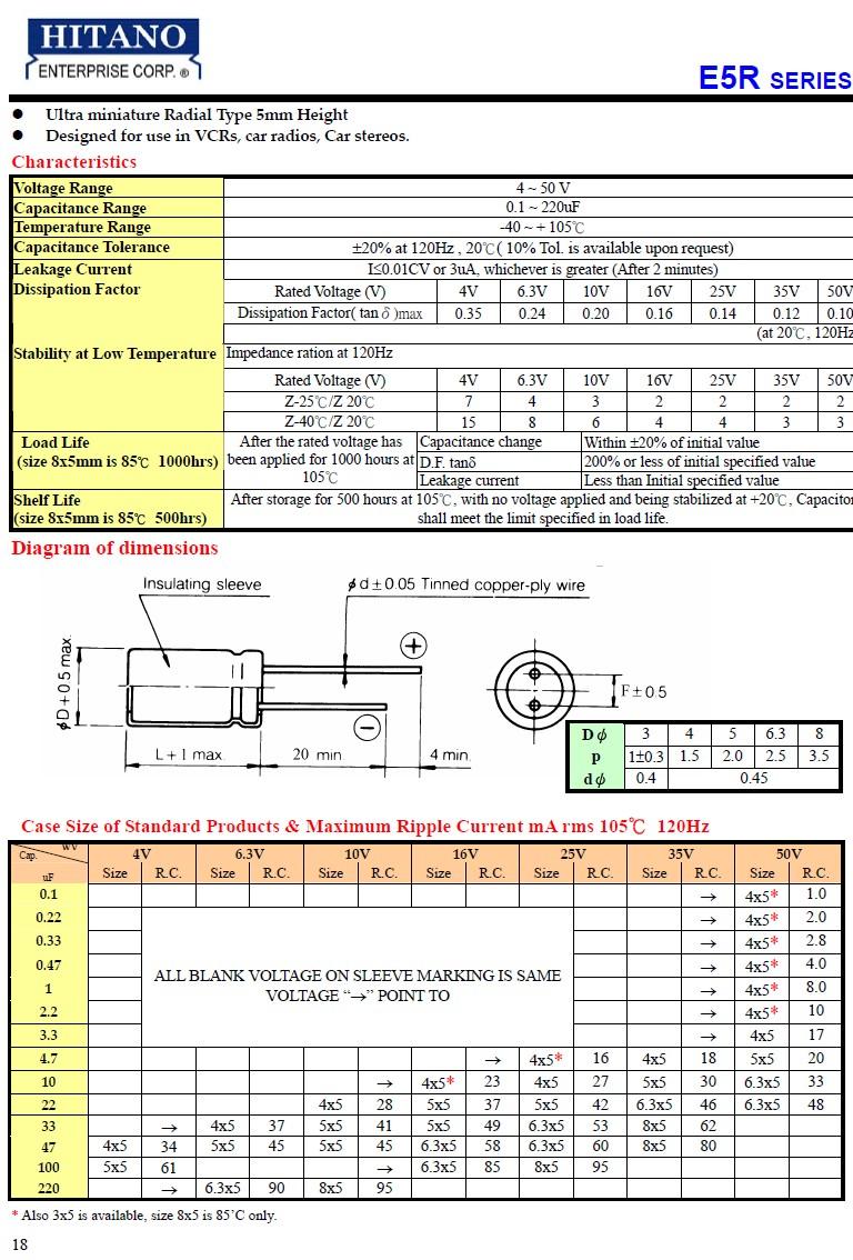 ELKO 1uF 50V 105°C 4x5mm álló 1/50P-105 4X5 H