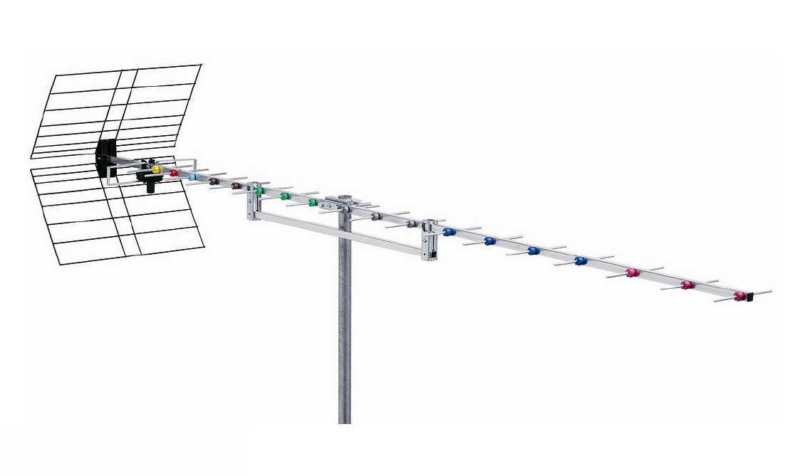 UHF DVB-T Yagi tetőantenna 470-862MHz/F csatlakozó ANT-20RD45F