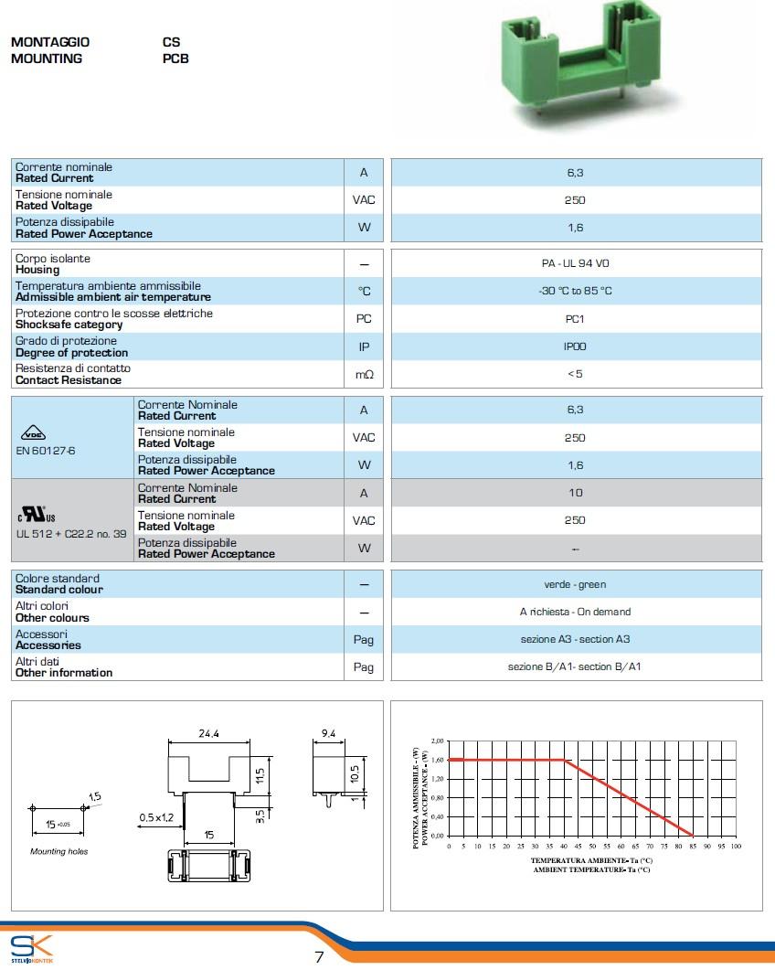 Műanyag biztosíték tartó, 5x20 nyákos 15mm lábtáv, ZH1-15G -
