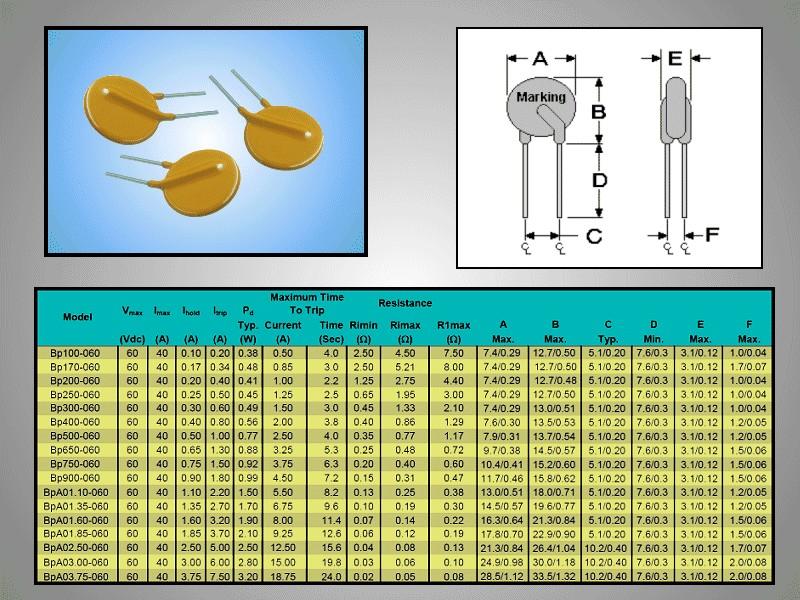 Öngyógyuló biztosíték (multifuse) R60-160 1,6A 60V FUSE 1.600A/MF-60 -