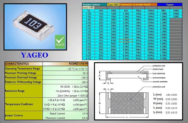 0.063W CHIP ellenállás 10K 1% SMD 10K 0402