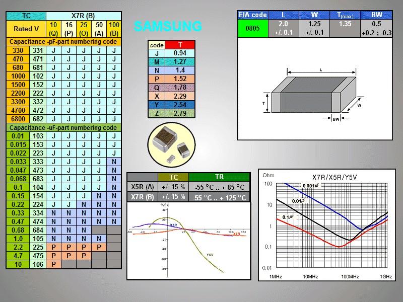 CHIP kondenzátor 50V 1uF -20%, +80% Y5V SMDC 1.0U 0805-50