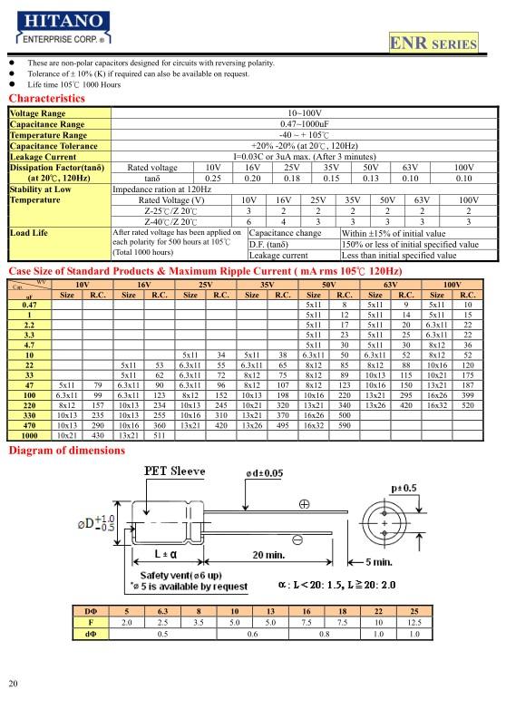 ELKO 1uF 100V 105°C BIPOLAR álló 1/100BP-105 H