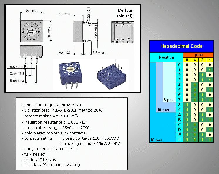 10 poziciós DIL forgó kapcsoló DEC/BCD ENCODER110