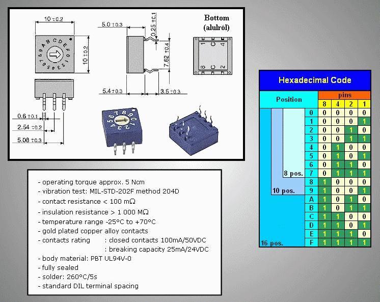 16 poziciós DIL forgó kapcsoló HEX/BCD ENCODER160