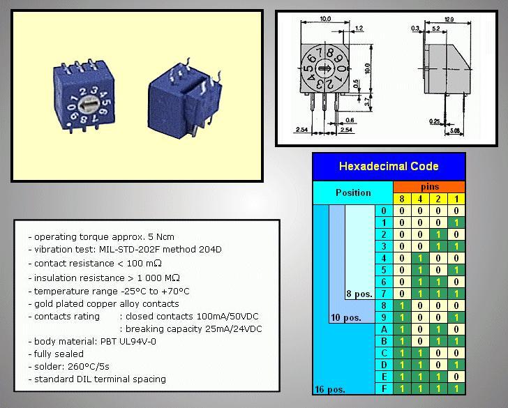 10 poziciós DIL forgó kapcsoló DEC/BCD ENCODER110H