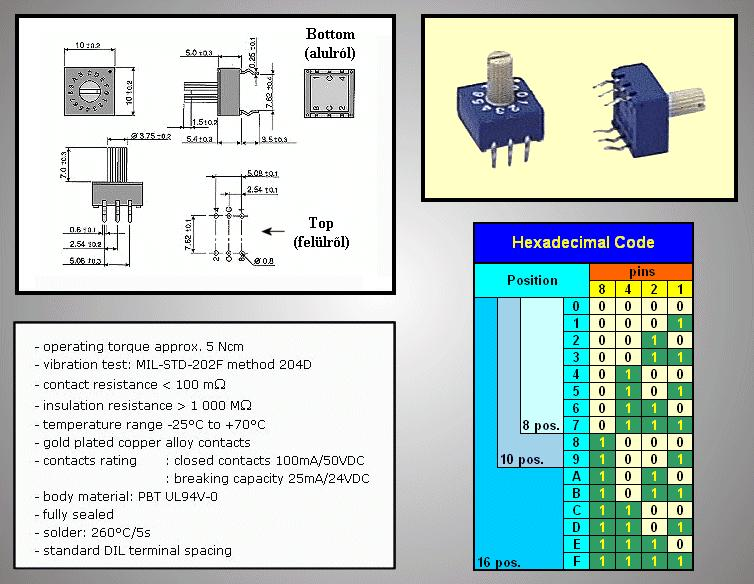 10 poziciós DIL forgó kapcsoló DEC/BCD ENCODER110K
