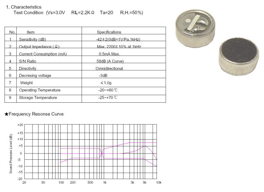 Kond. mikrofon 58dB (forrasztható) MIKROFON 01/59