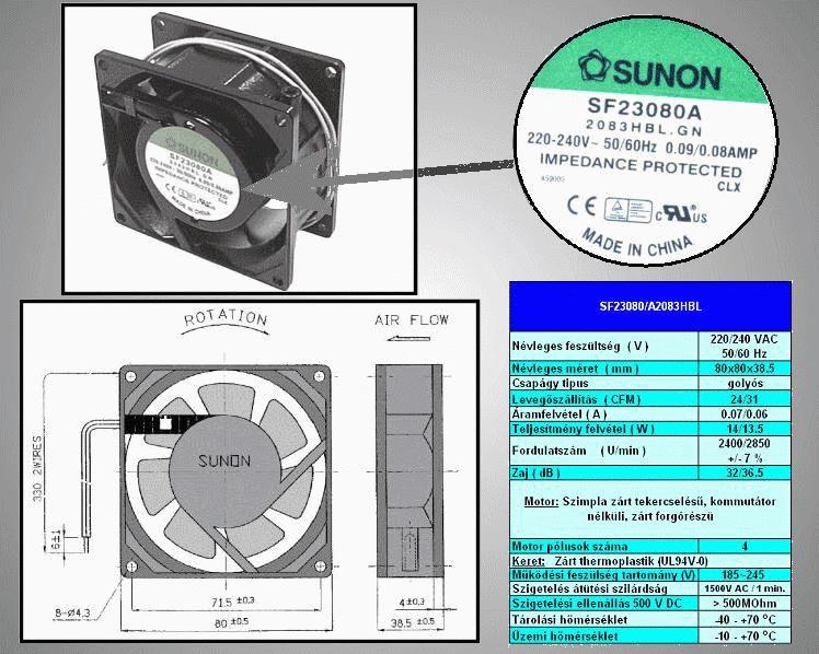 230V ventilátor 80x80x38mm SF23080A2083HBL.GN CY 230/08038-CS