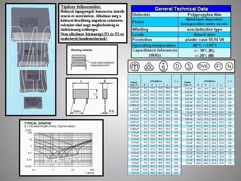 X2 kondenzátor 1uF 275VAC 20% RM-22,5 C 1U0 AC275 X2 22
