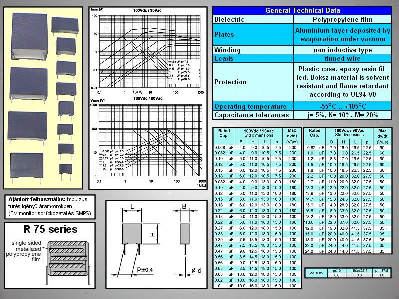 Kondenzátor 3.3uF 250V 10% PoIipropilén RM-22.5 C 3U3 250/MKP