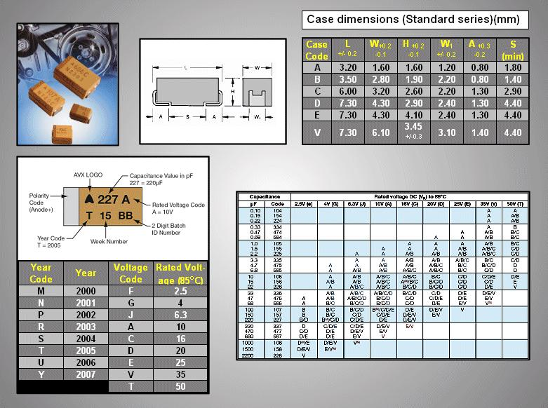 CHIP TANTAL CAP.100uF 16V 20% SMDC 100UF/16VD