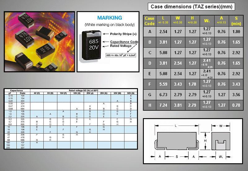 CHIP TANTAL kobdenzátor 10uF 20V 20% (C-méret) SMDC 10UF/20VC