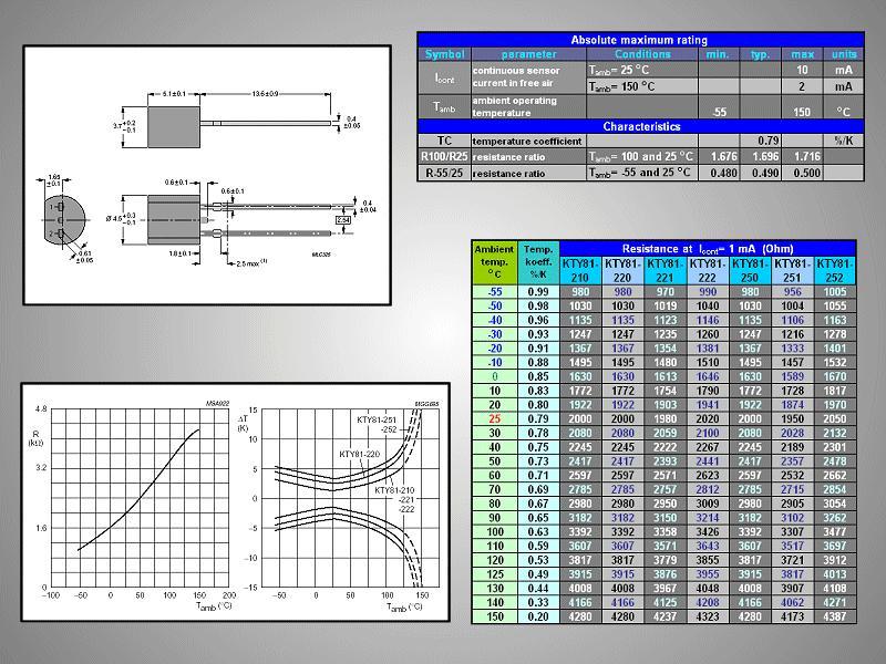 TEMP.SENSOR R25c=1980-2020 0.79% TO-92 2p. KTY81/210 KTY81-210