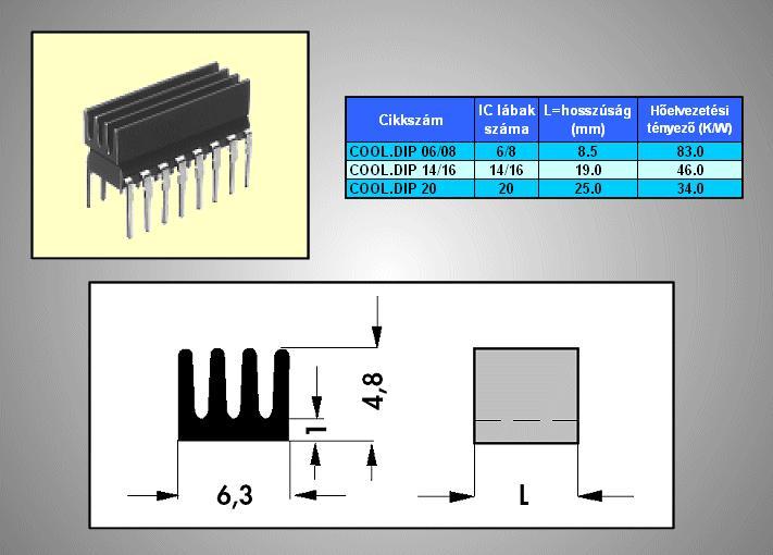 Hűtőborda DIP 6p/8p 6.3x8.5mm COOL.DIP 06/08L