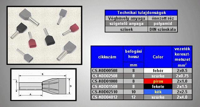 Érvéghüvely EC 2x0.75/8 szürke CS-K0D07508
