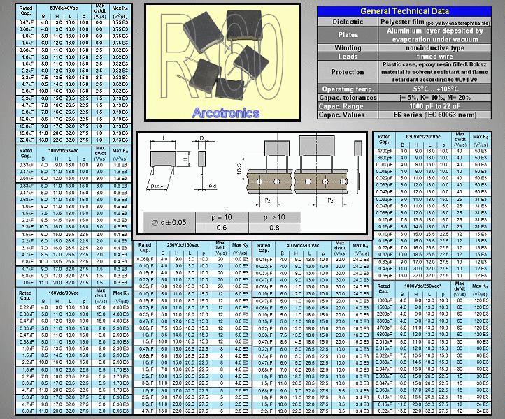 Kondenzátor 1.5nF 1000V Polyester C 1N5 1000/MKT