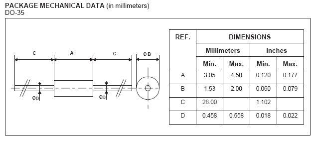 Dióda, SCHOTTKY 70V 15mA VHF/UHF 1N5711 1N5711 -