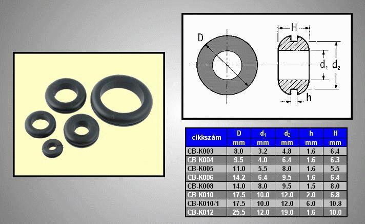 6.4mm kábel kivezető gumigyürű CB-K0064