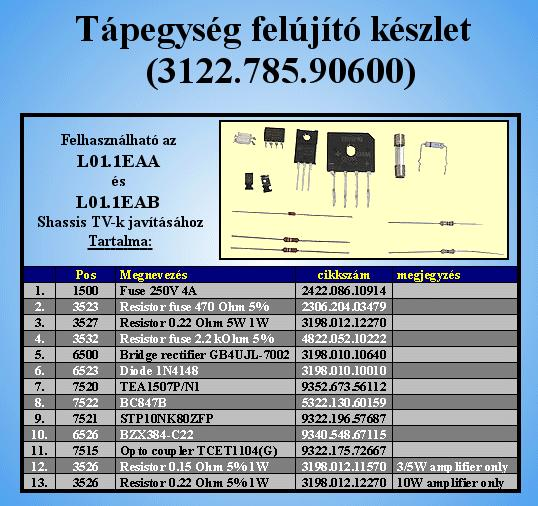TV SERVICE POWER KIT 3122.785.90600