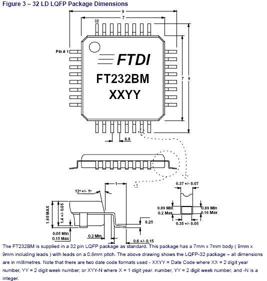 USB to RS232 DATA TRANSFER 32p FT232BM