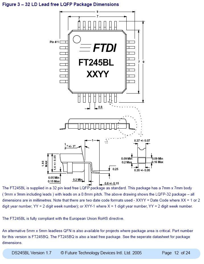 USB PARALLEL DATA TRANSFER 32p FT245BL