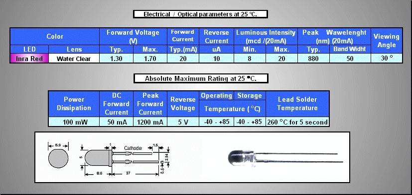 LED5mm infravörös, víztiszta 8...20mW LED5 IR-SF4C