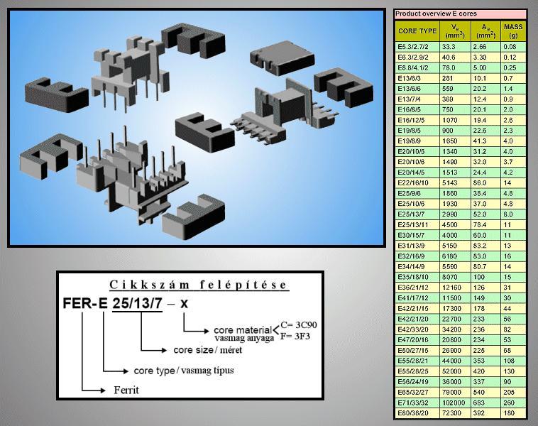 FERRIT E20/10/6 vasmag 3F3, 1350nH FER-E20/10/6-F