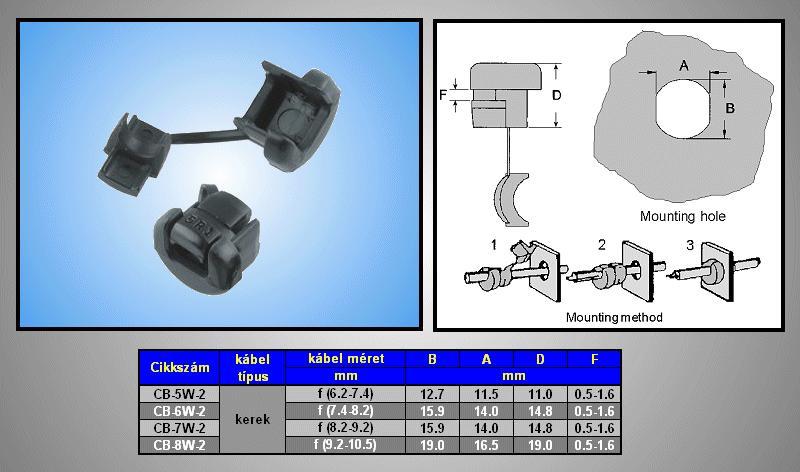Kábel kivezető és rögzítő 6,2x7,4mm, fal vas. 1,8...2,5mm CB-5W-2