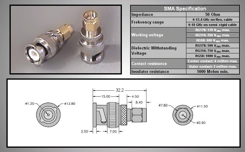SMA dugó arany - BNC dugó adapter