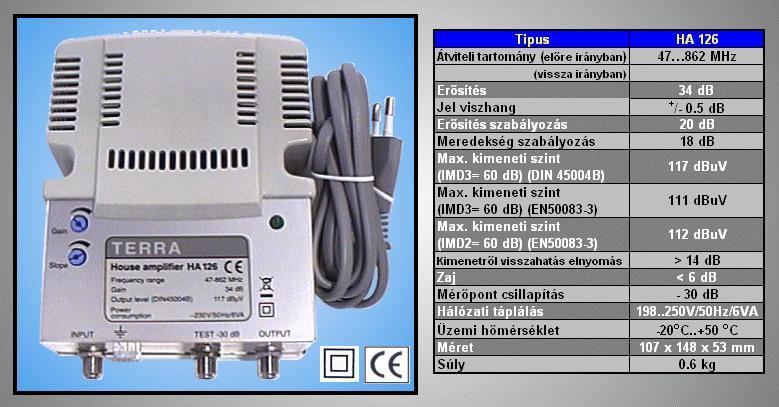 Antenna erősítő 47-862MHz, 2-OUT ANT AMP HA126